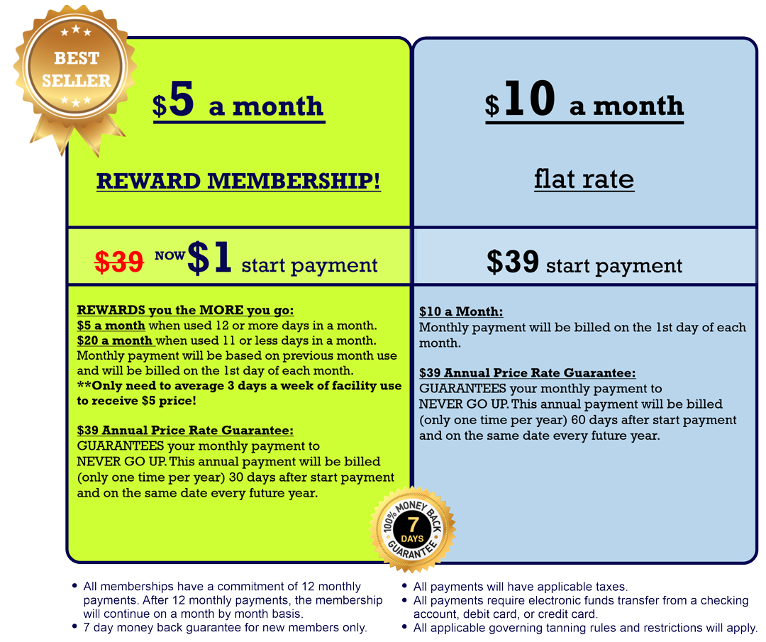 Membership Options - $5-$20 - 7-Day Money Back With Small Verbiage
