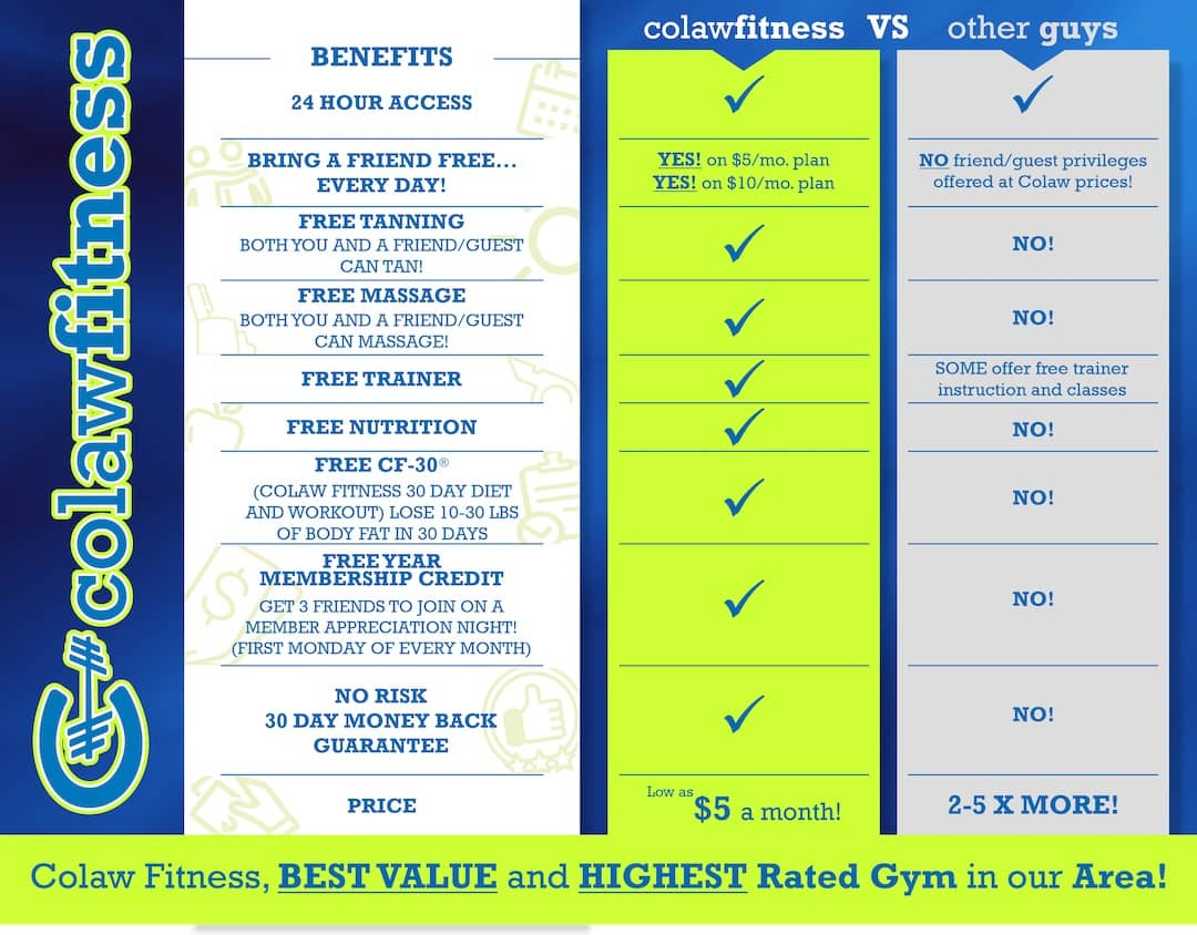 One Sheet | Colaw Fitness Vs The Other Guys Comp