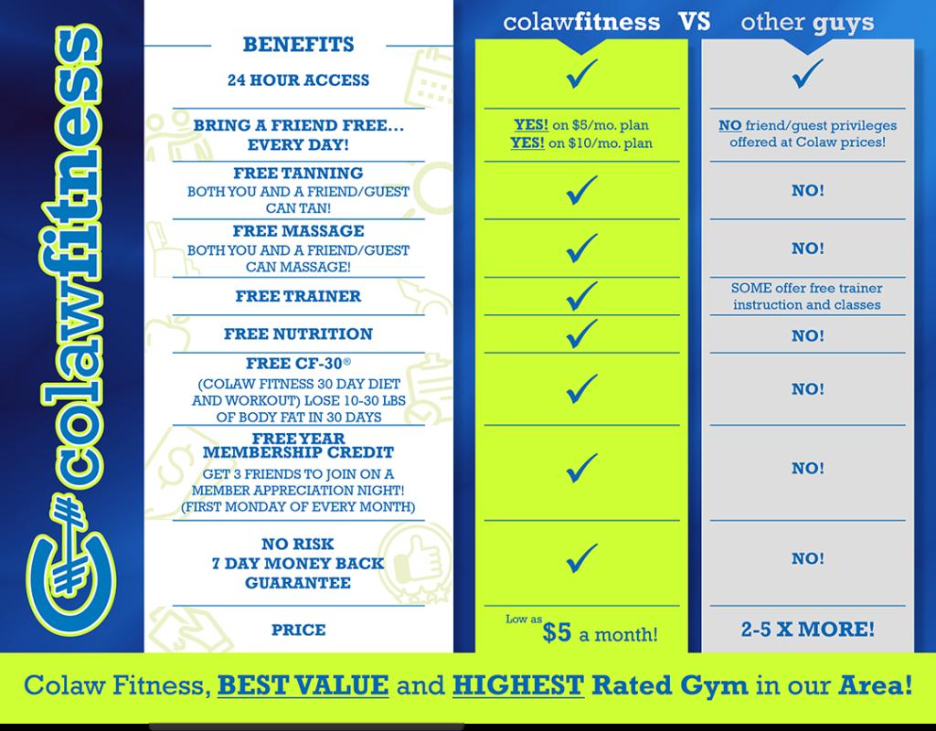 best gyms in Arlington TX