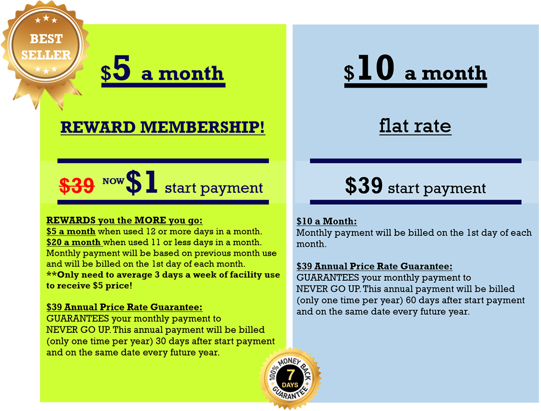 Membership Options $5 $20 7 Day Money Back 2.24.21
